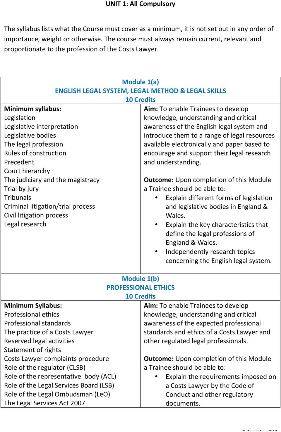 Module 1(a) ENGLISH LEGAL SYSTEM, LEGAL METHOD & LEGAL SKILLS Minimum syllabus: Legislation Legislative interpretation Legislative bodies The legal profession Rules of construction Precedent Court