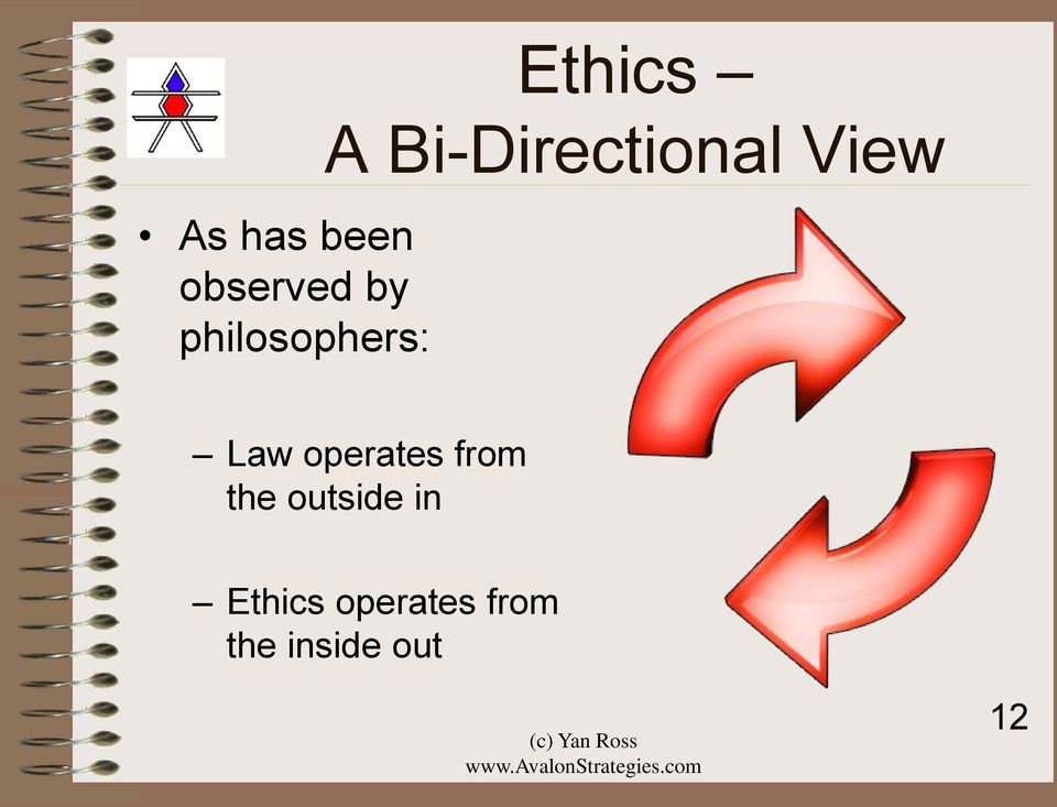 Bi-Directional View Law operates