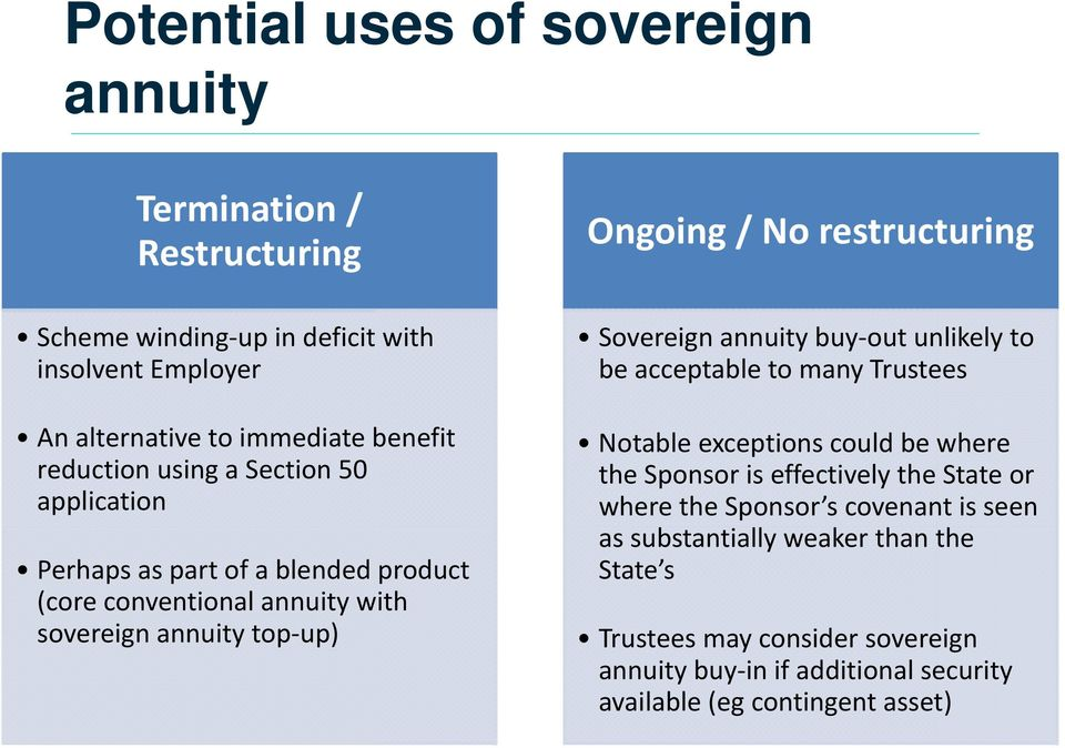 restructuring Sovereign annuity buy out unlikely to be acceptable to many Trustees Notable exceptions could be where the Sponsor is effectively the State or