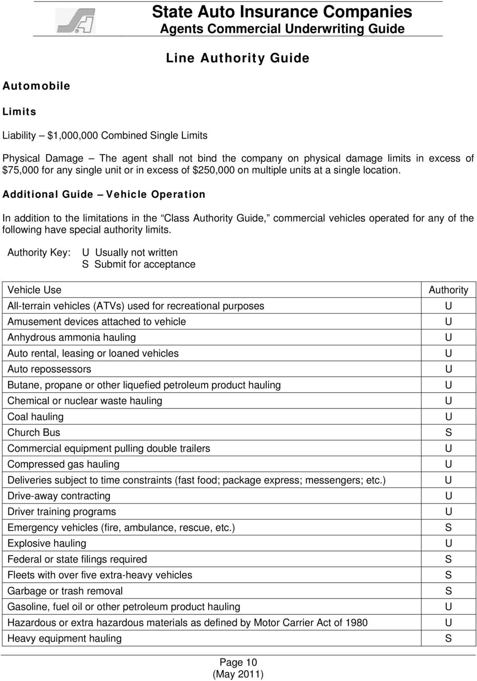 Additional Guide Vehicle Operation In addition to the limitations in the Class Authority Guide, commercial vehicles operated for any of the following have special authority limits.