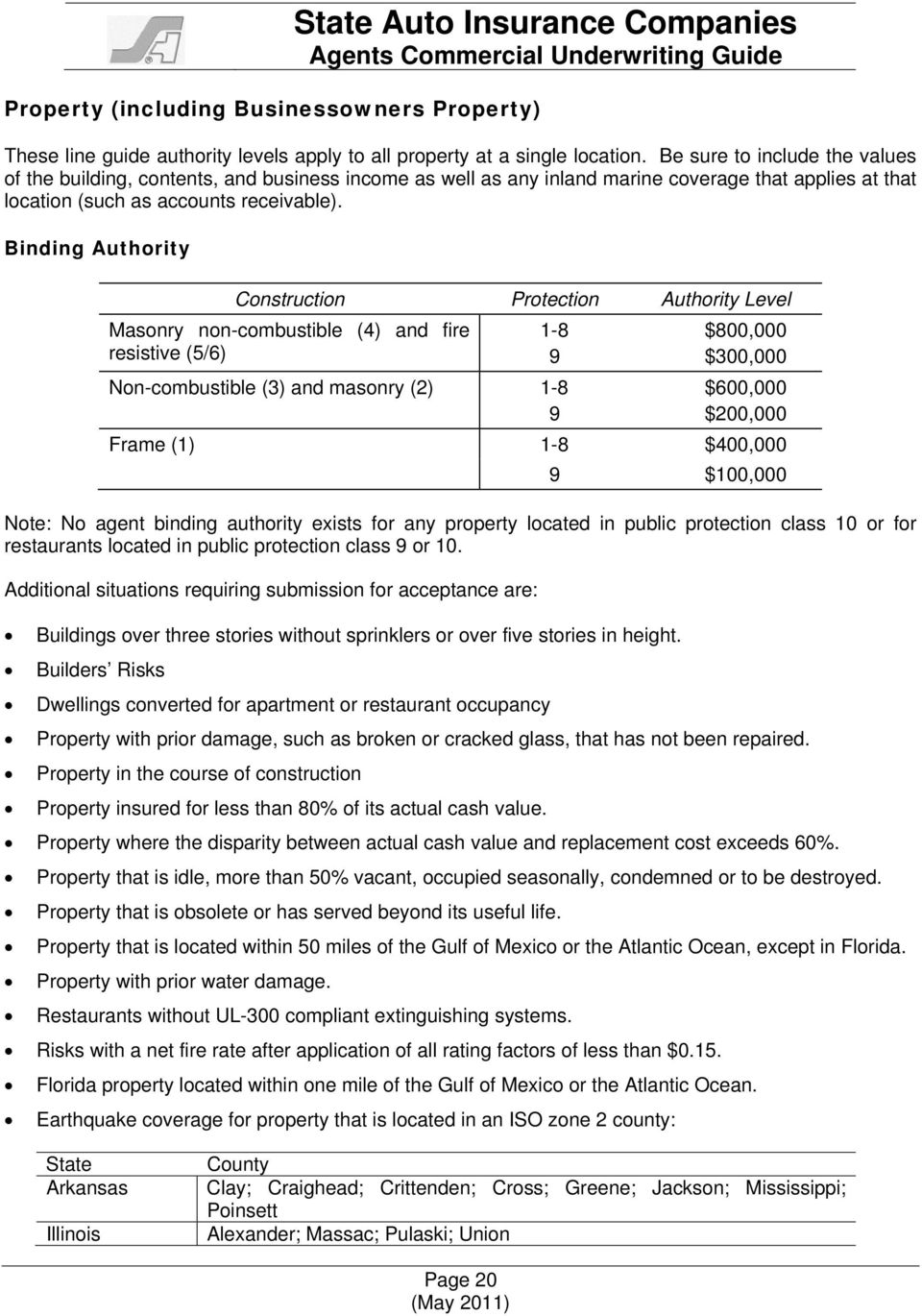 Binding Authority Construction Protection Authority Level Masonry non-combustible (4) and fire resistive (5/6) 1-8 9 Non-combustible (3) and masonry (2) 1-8 9 $800,000 $300,000 $600,000 $200,000