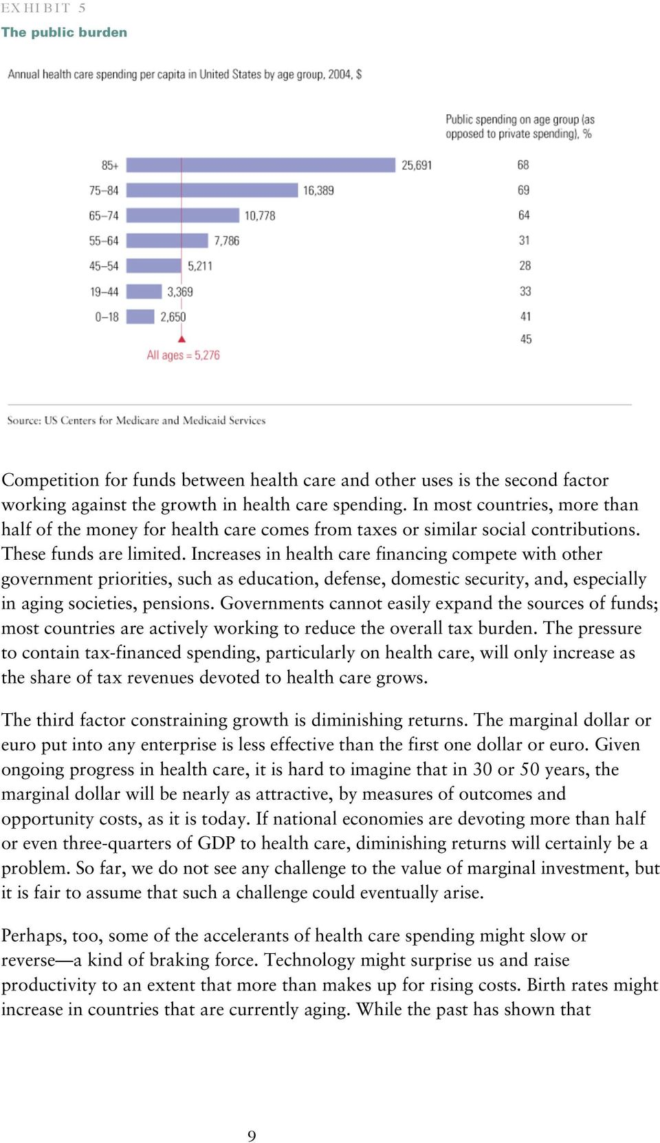 Increases in health care financing compete with other government priorities, such as education, defense, domestic security, and, especially in aging societies, pensions.