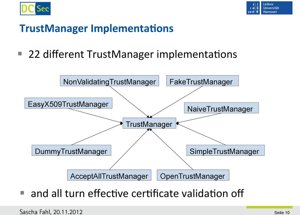 NaiveTrustManager TrustManager DummyTrustManager SimpleTrustManager