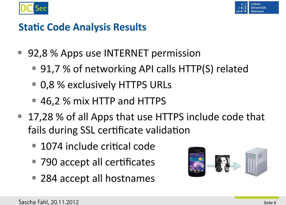 17,28 % of all Apps that use HTTPS include code that fails during SSL cergficate