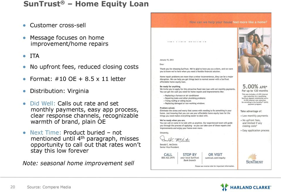 5 x 11 letter Distribution: Virginia Did Well: Calls out rate and set monthly payments, easy app process, clear response