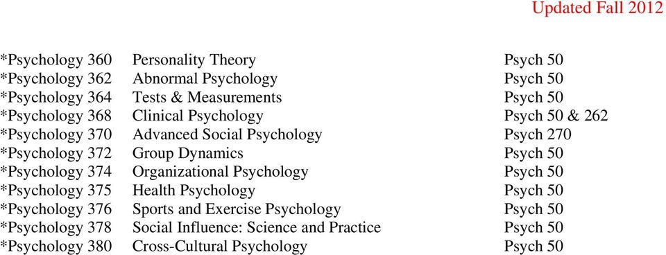 Psych 50 *Psychology 374 Organizational Psychology Psych 50 *Psychology 375 Health Psychology Psych 50 *Psychology 376 Sports and