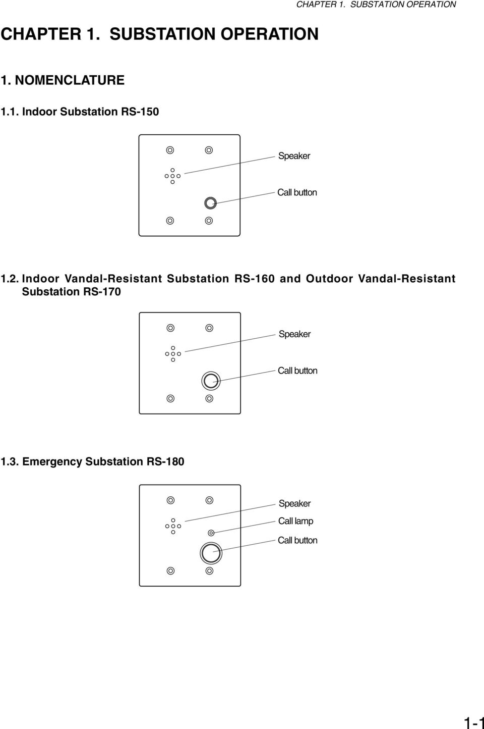 Indoor Vandal-Resistant Substation RS-160 and Outdoor Vandal-Resistant