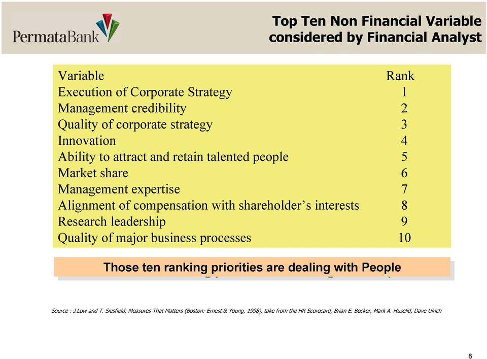 interests 8 Research leadership 9 Quality of major business processes 10 Those Those ten ten ranking priorities are are dealing with with People People