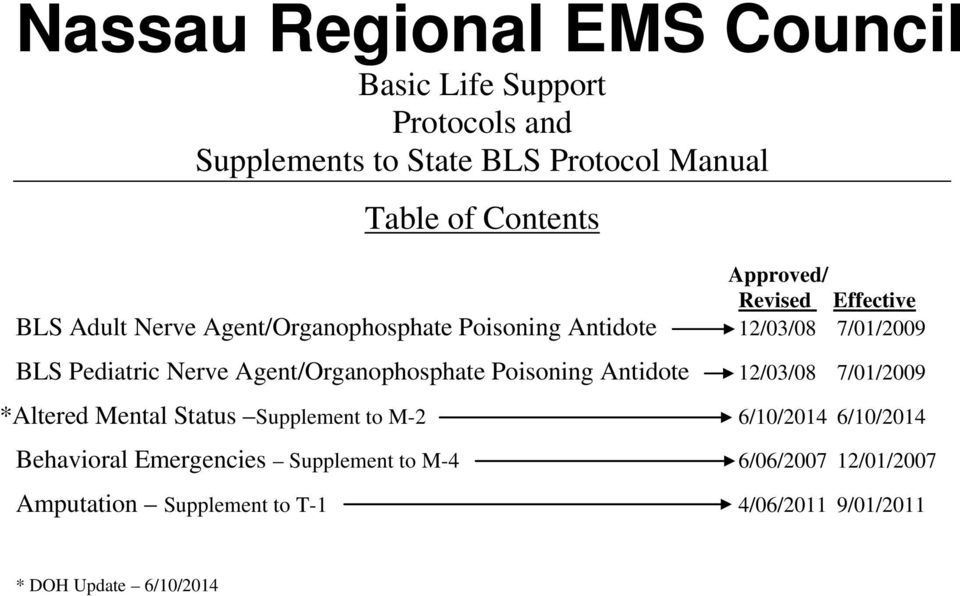 Agent/Organophosphate Poisoning Antidote 12/03/08 7/01/2009 *Altered Mental Status Supplement to M-2 6/10/2014 6/10/2014