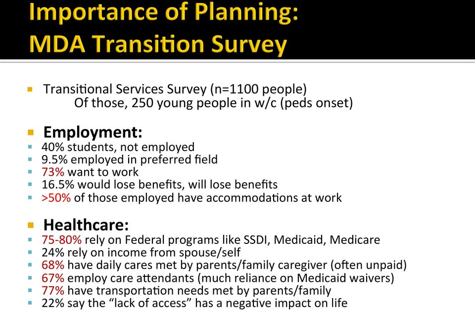 >50% of those employed have accommoda&ons at work Healthcare:! 75-80% rely on Federal programs like SSDI, Medicaid, Medicare!