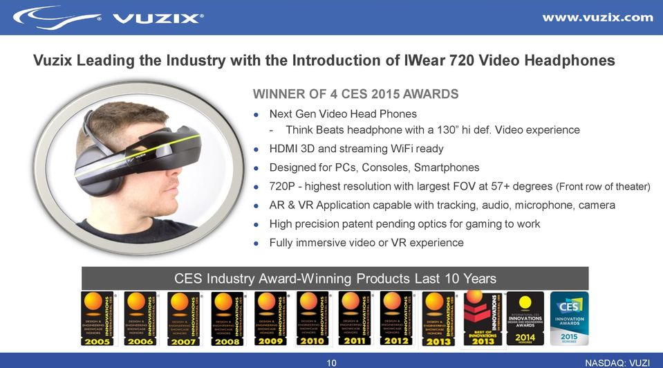 Video experience HDMI 3D and streaming WiFi ready Designed for PCs, Consoles, Smartphones 720P - highest resolution with largest