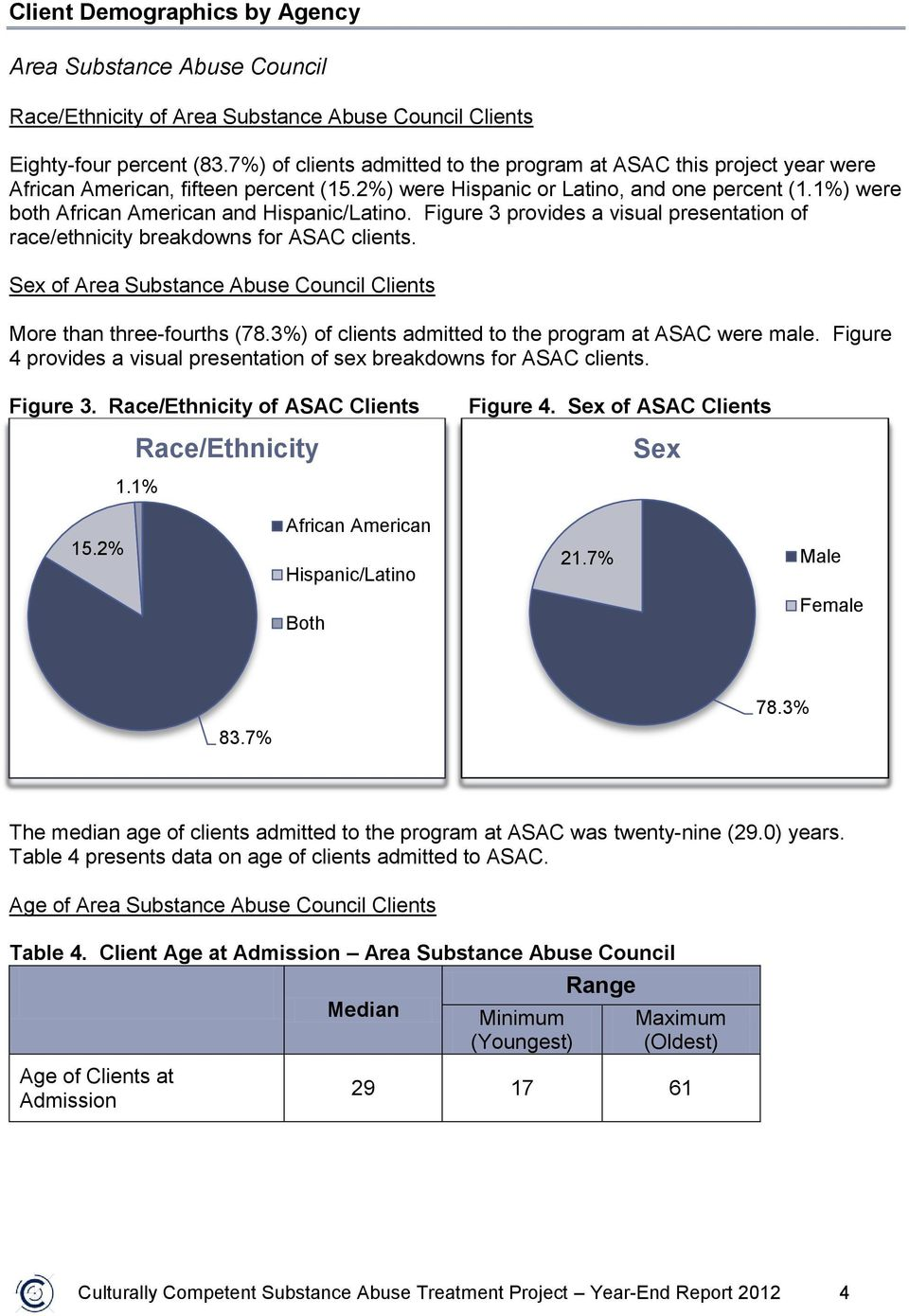 1%) were both African American and Hispanic/Latino. Figure 3 provides a visual presentation of race/ethnicity breakdowns for ASAC clients.