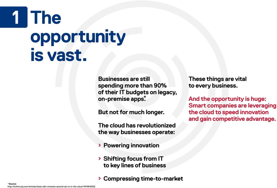 And the opportunity is huge: Smart companies are leveraging the cloud to speed innovation and gain competitive advantage.
