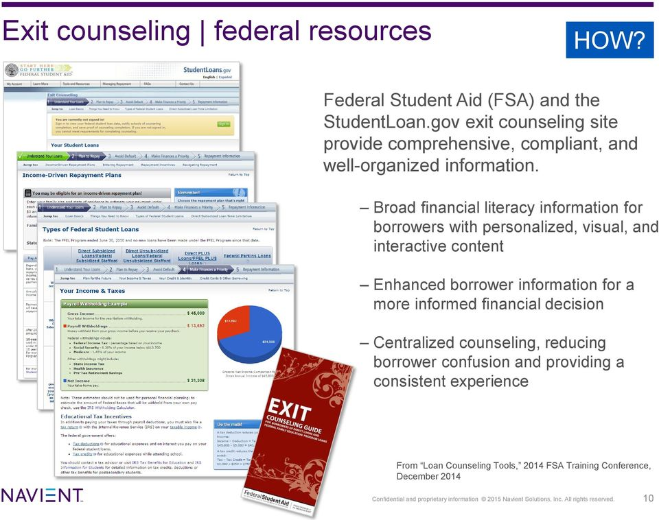 Broad financial literacy information for borrowers with personalized, visual, and interactive content Enhanced borrower information for a more