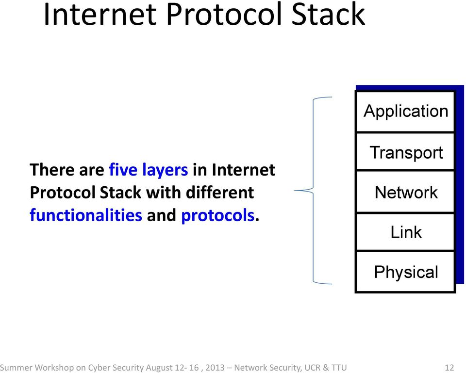 functionalities and protocols.