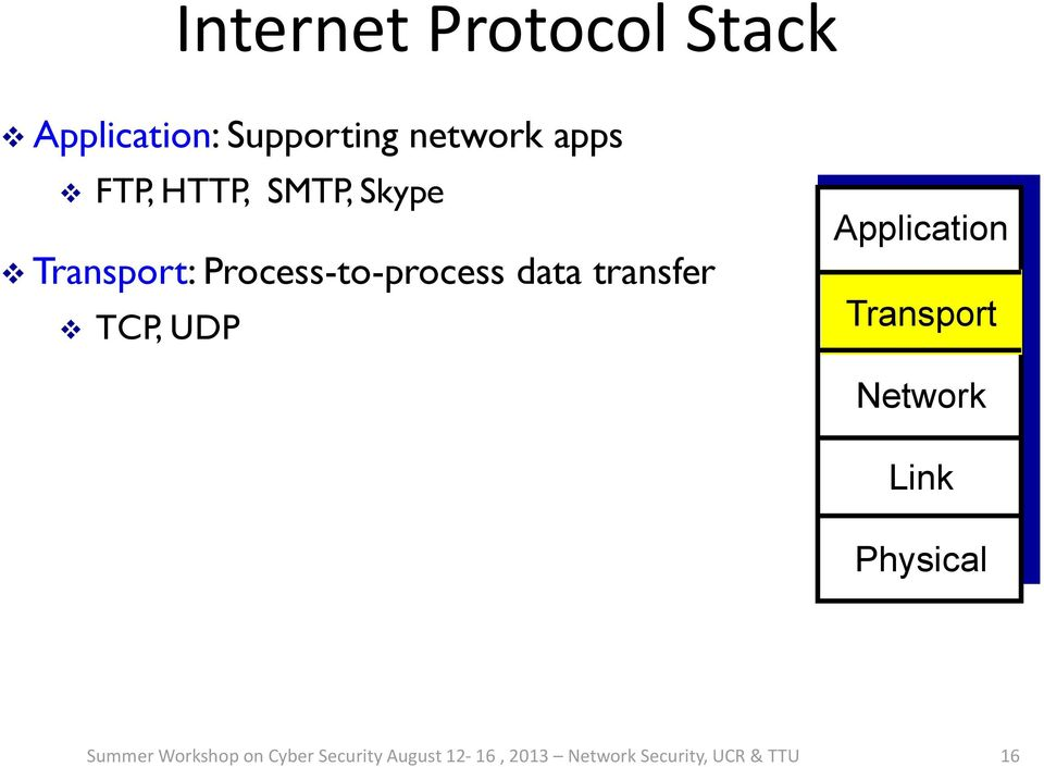 Process-to-process data transfer TCP, UDP