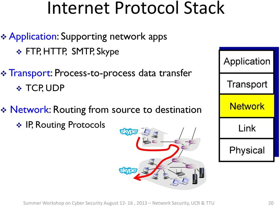 Routing from source to destination IP, Routing Protocols