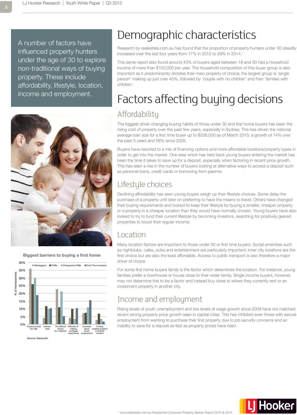 1 This same report also found around 40% of buyers aged between 18 and 30 had a household income of more than $100,000 per year.