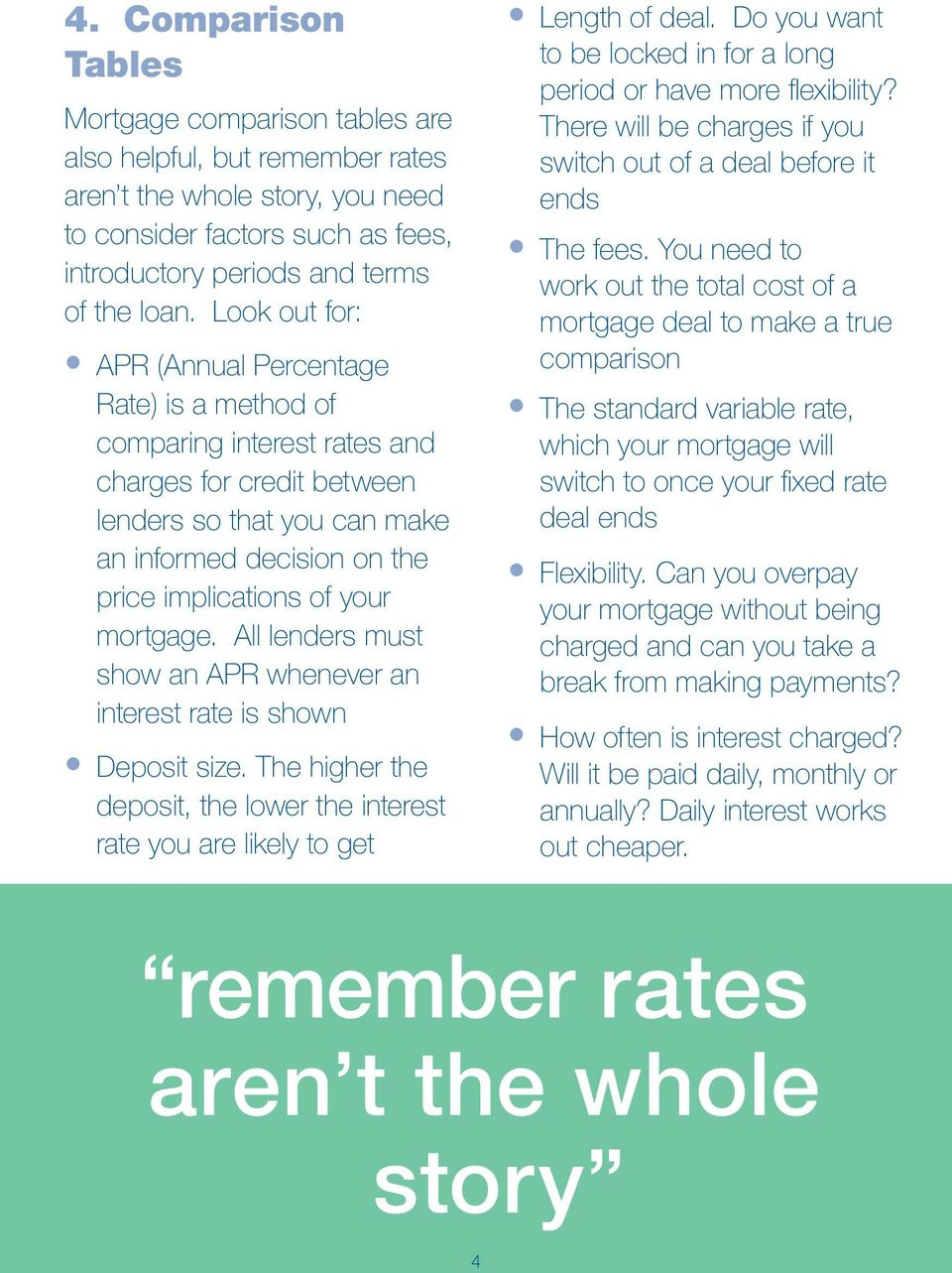 mortgage. All lenders must show an APR whenever an interest rate is shown Deposit size. The higher the deposit, the lower the interest rate you are likely to get Length of deal.