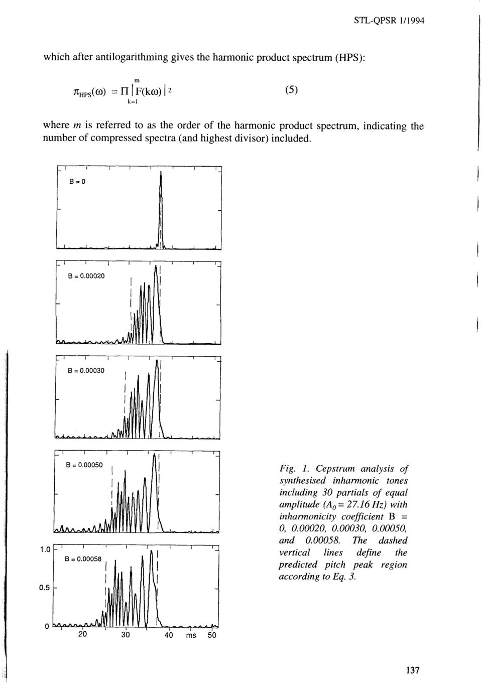 Cepstrum analysis of synthesised inharmonic tones including 30 partials of equal amplitude (Ao = 2 7.