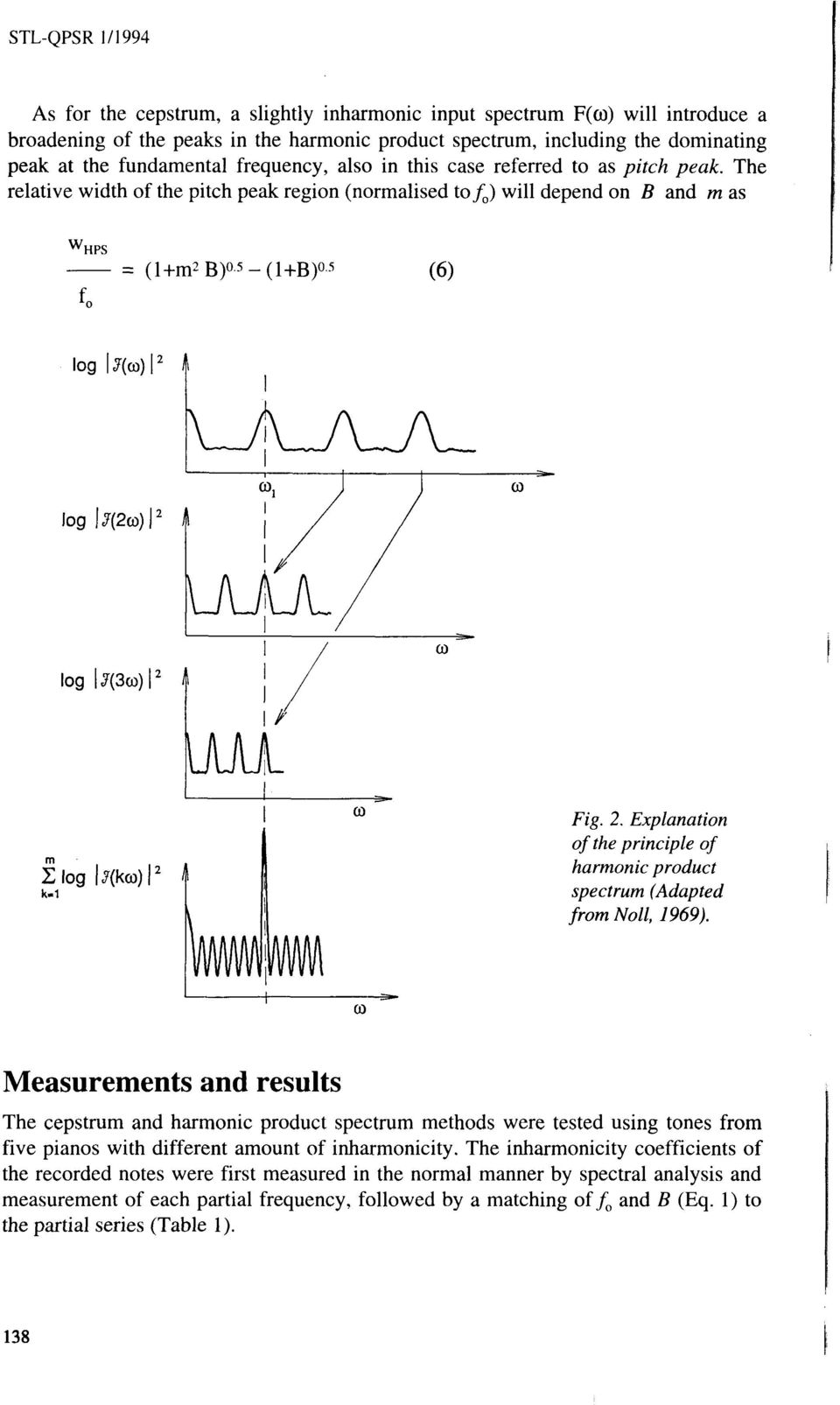 log 13(kw) 1 ' k- 1 Fig. 2. Explanation of the principle of harmonic product spectrum (Adapted from Noll, 1969).