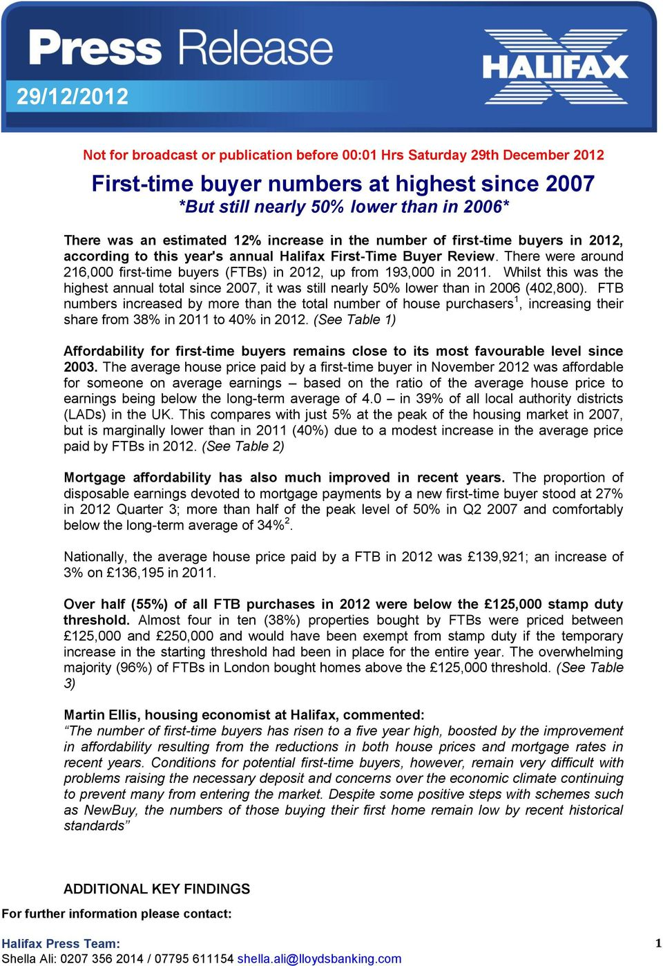 There were around 216,000 first-time buyers (FTBs) in 2012, up from 193,000 in 2011. Whilst this was the highest annual total since 2007, it was still nearly 50% lower than in 2006 (402,800).