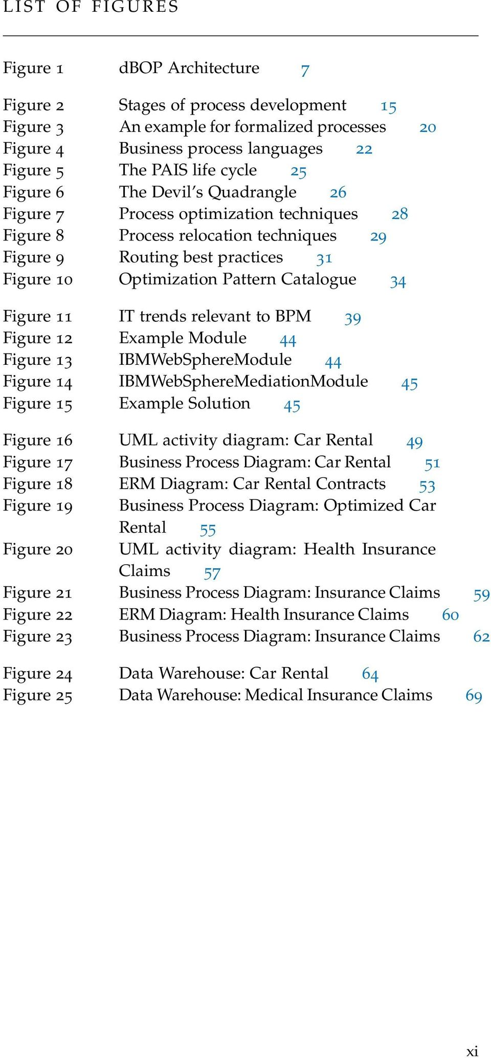 Pattern Catalogue 34 Figure 11 IT trends relevant to BPM 39 Figure 12 Example Module 44 Figure 13 IBMWebSphereModule 44 Figure 14 IBMWebSphereMediationModule 45 Figure 15 Example Solution 45 Figure