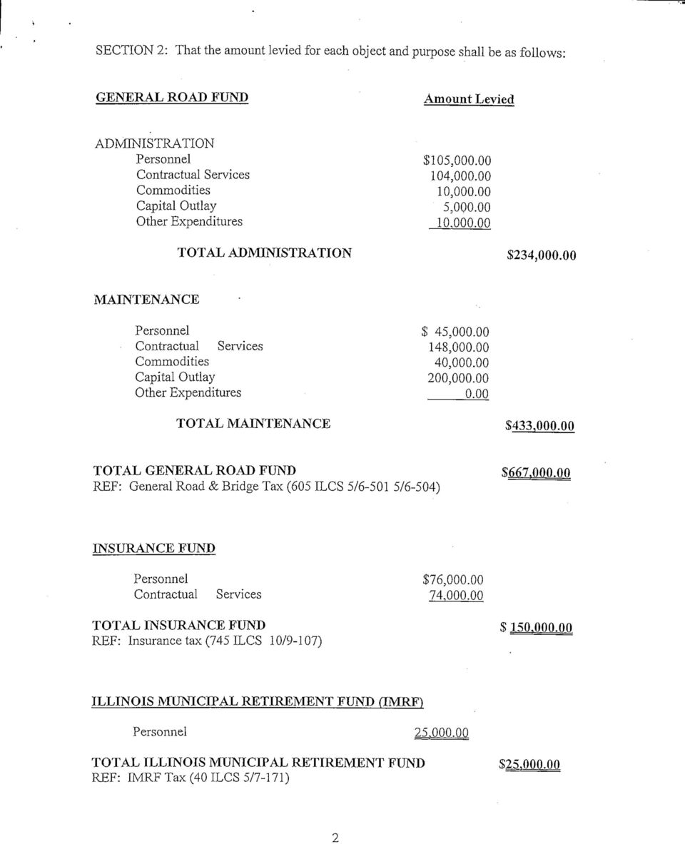 00 Capital Outlay 200,000.00 Other Expenditures Q.QQ TOTAL MAINTENANCE S433.0QO.OO TOTAL GENERAL ROAD FUND REF: General Road & Bridge Tax (605 ILCS 5/6-501 5/6-504) S667.QOO.