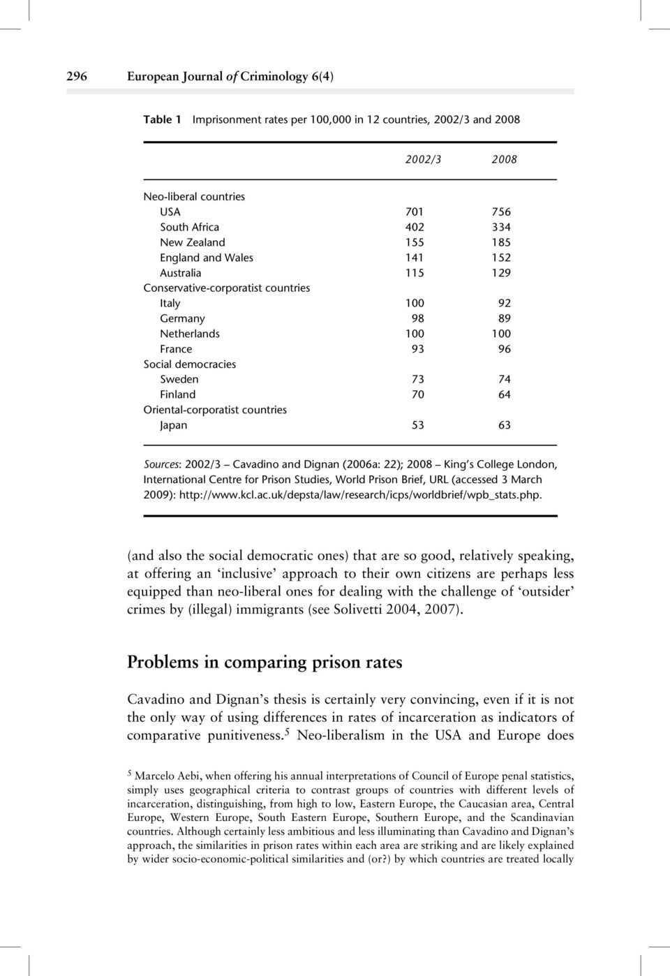 Oriental-corporatist countries Japan 53 63 Sources: 2002/3 Cavadino and Dignan (2006a: 22); 2008 King s College London, International Centre for Prison Studies, World Prison Brief, URL (accessed 3