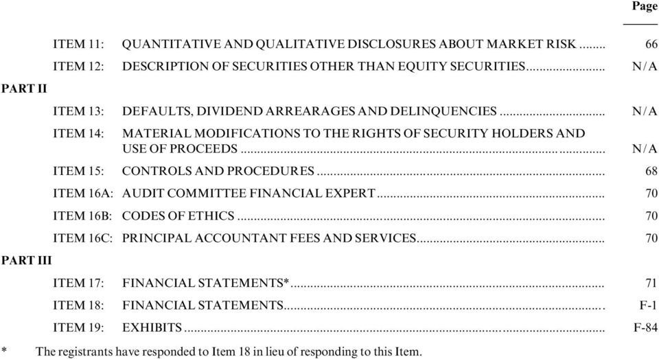 .. N/A ITEM 15: CONTROLS AND PROCEDURES... 68 ITEM 16A: AUDIT COMMITTEE FINANCIAL EXPERT... 70 ITEM 16B: CODES OF ETHICS.