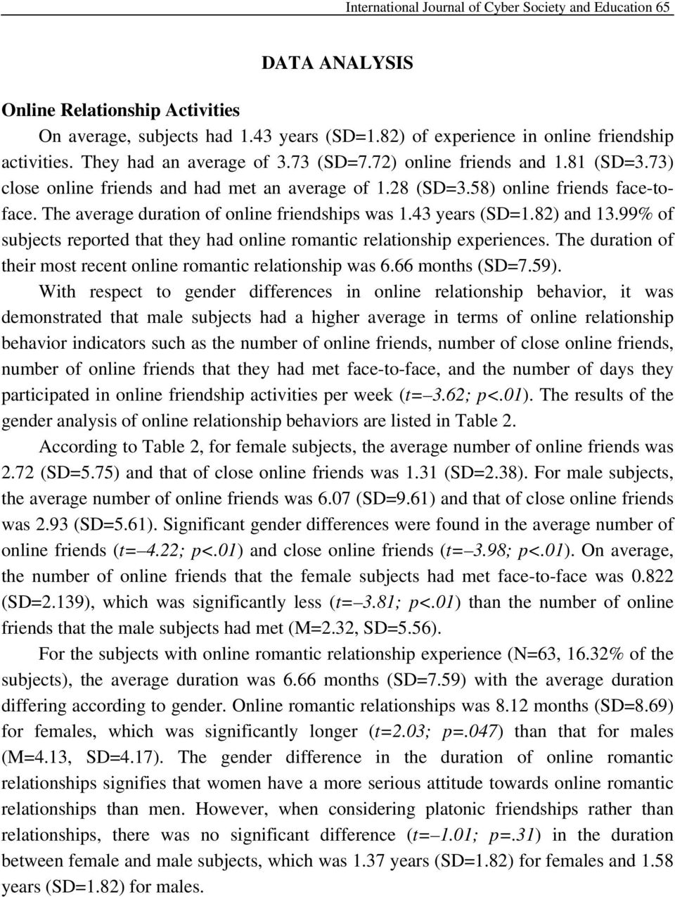 The average duration of online friendships was 1.43 years (SD=1.82) and 13.99% of subjects reported that they had online romantic relationship experiences.
