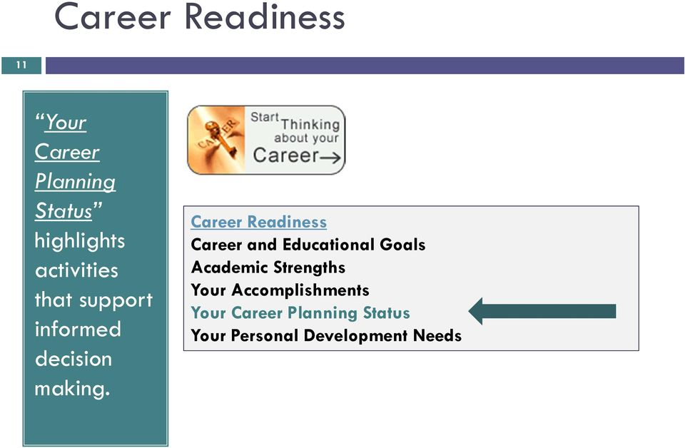 Career Readiness Career and Educational Goals Academic