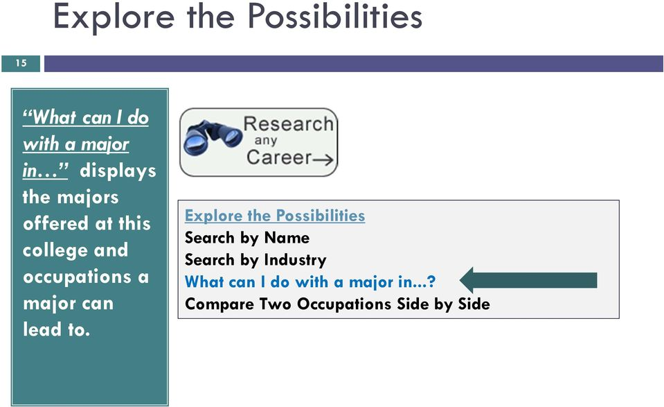 to. Explore the Possibilities Search by Name Search by Industry