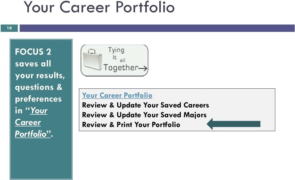 Your Career Portfolio Review & Update Your Saved Careers