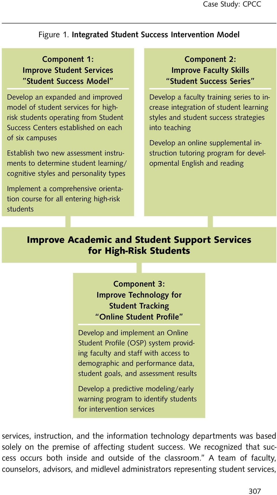 from Student Success Centers established on each of six campuses Establish two new assessment instruments to determine student learning/ cognitive styles and personality types Component 2: Improve