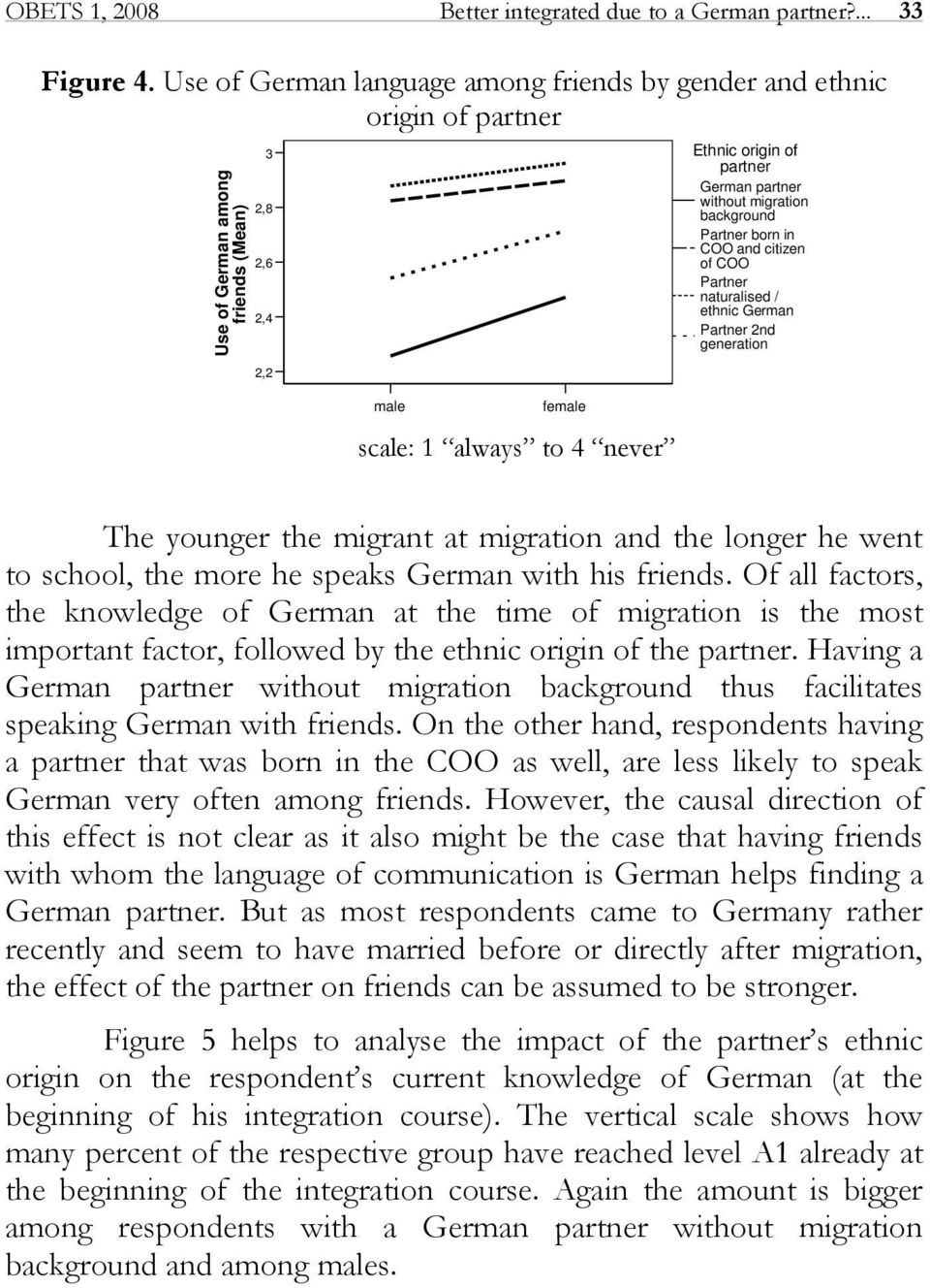 partner without migration background Partner born in COO and citizen of COO Partner naturalised / ethnic German Partner 2nd generation The younger the migrant at migration and the longer he went to