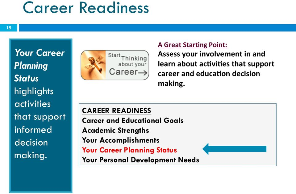 CAREER READINESS Career and Educational Goals Academic Strengths Your Accomplishments Your