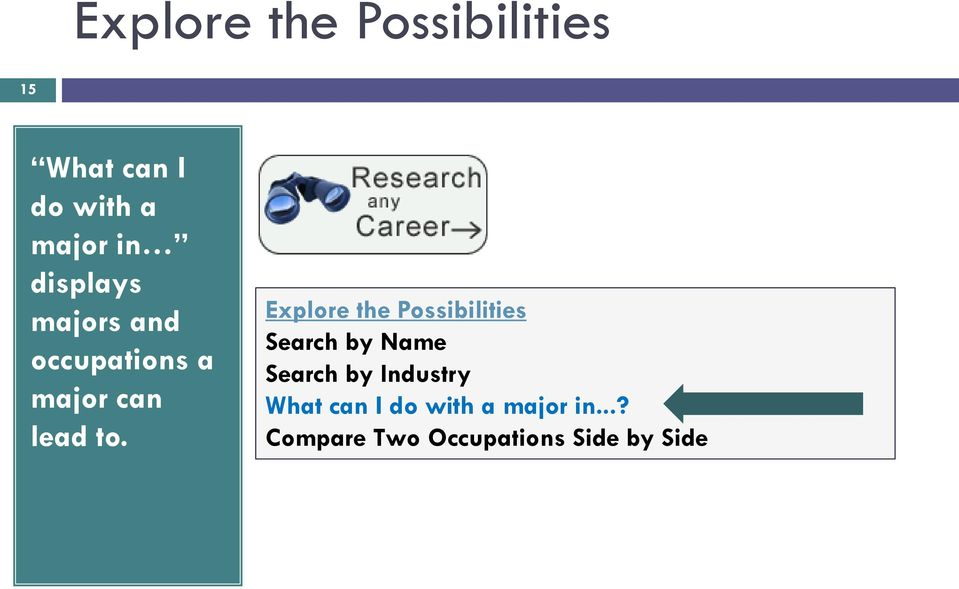 Explore the Possibilities Search by Name Search by Industry