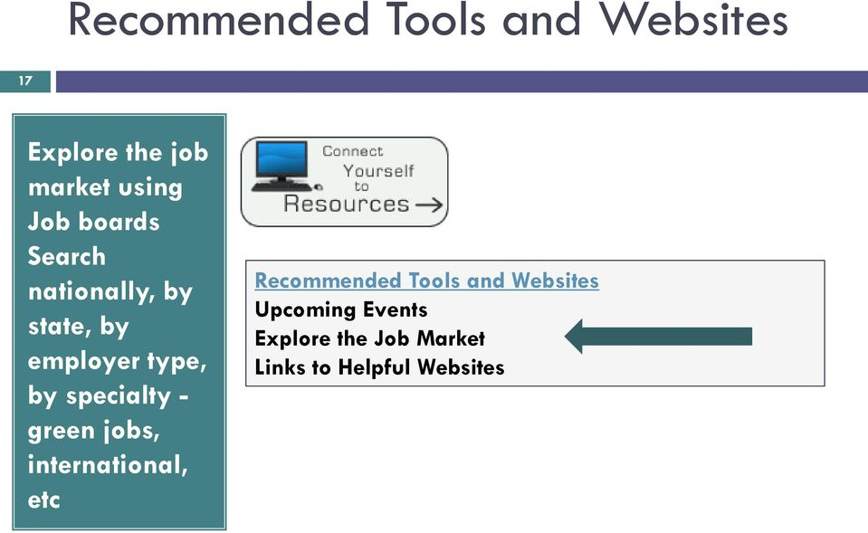 specialty - green jobs, international, etc Recommended Tools and