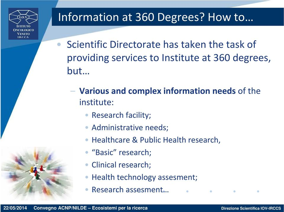 360 degrees, but Variousand complexinformationneedsof the institute: Research