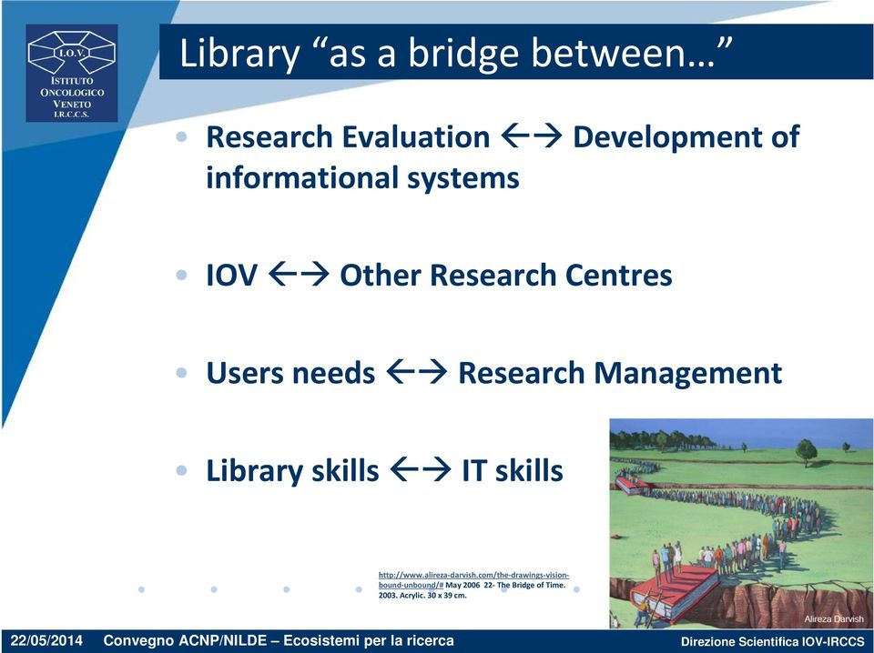 Management Library skills IT skills http://www.alireza-darvish.