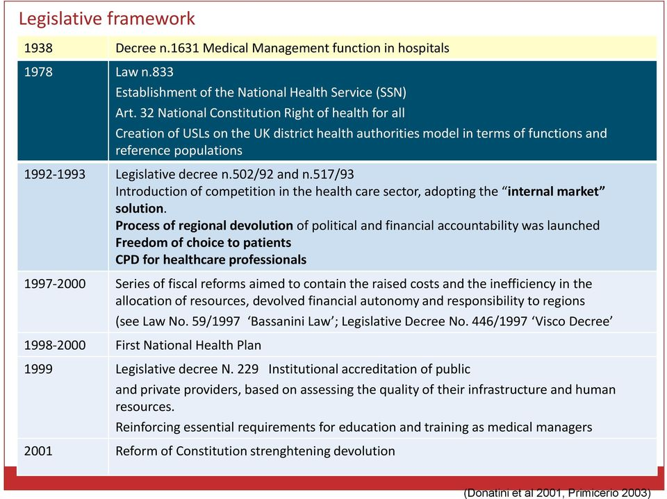 502/92 and n.517/93 Introduction of competition in the health care sector, adopting the internal market solution.