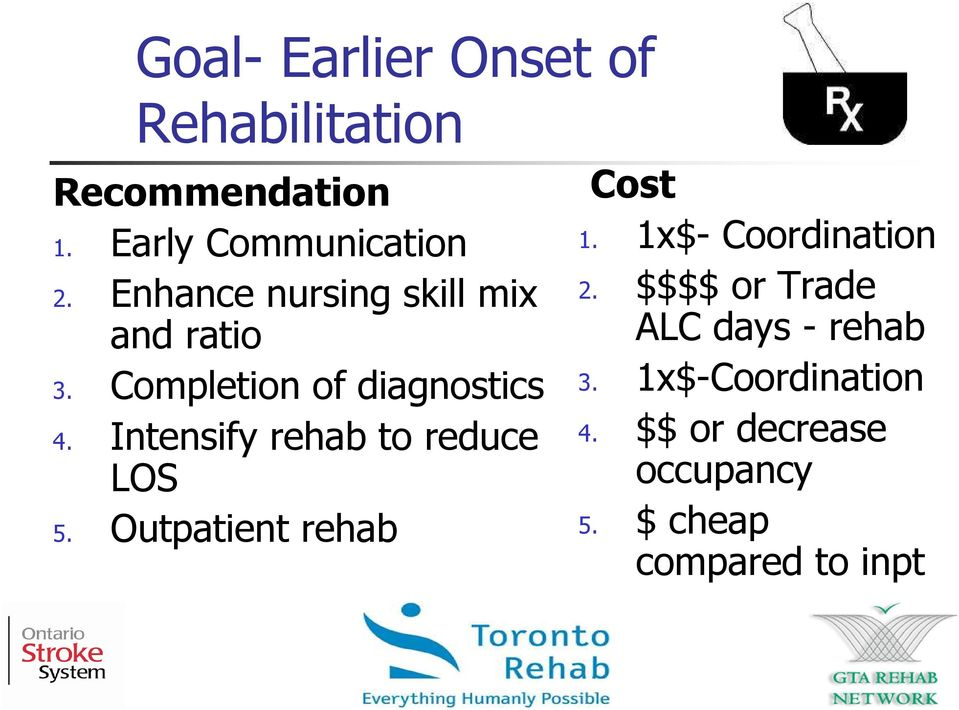Intensify rehab to reduce LOS 5. Outpatient rehab Cost 1. 1x$- Coordination 2.