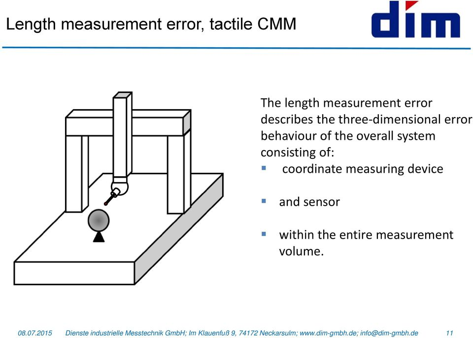 device and sensor within the entire measurement volume. 08.07.