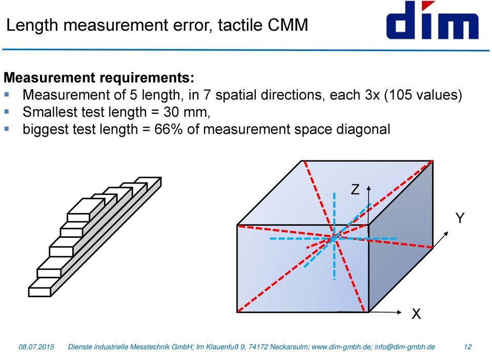 biggest test length = 66% of measurement space diagonal Z Y X 08.07.