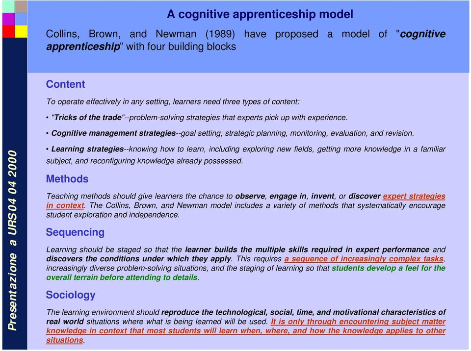 Cognitive management strategies--goal setting, strategic planning, monitoring, evaluation, and revision.
