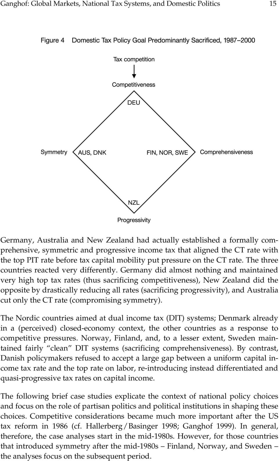 Germany did almost nothing and maintained very high top tax rates (thus sacrificing competitiveness), New Zealand did the opposite by drastically reducing all rates (sacrificing progressivity), and