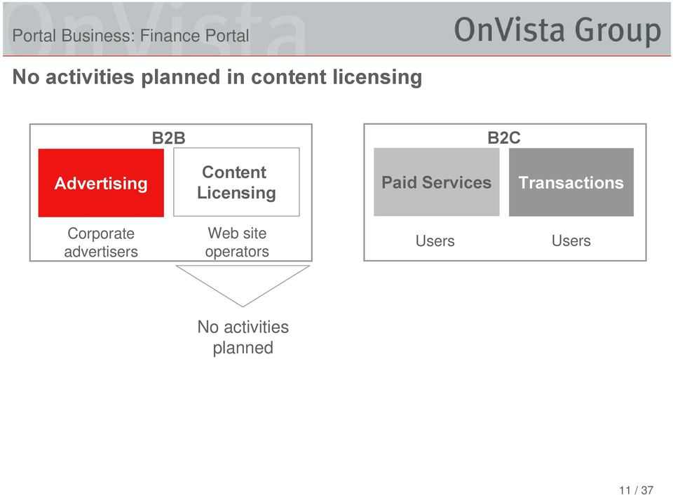 Licensing Paid Services Transactions Corporate