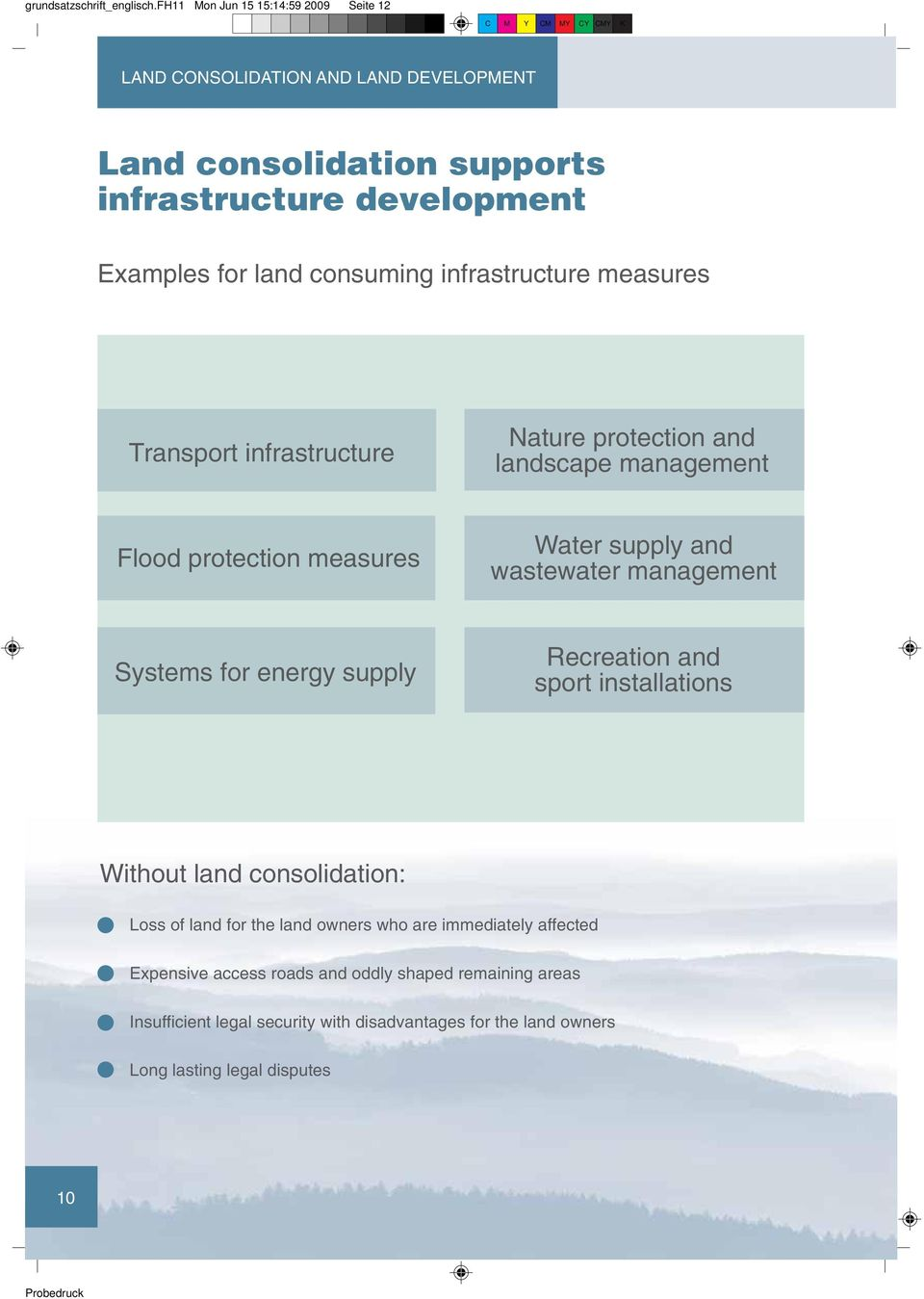 infrastructure measures Transport infrastructure Nature protection and landscape management Flood protection measures Water supply and wastewater management