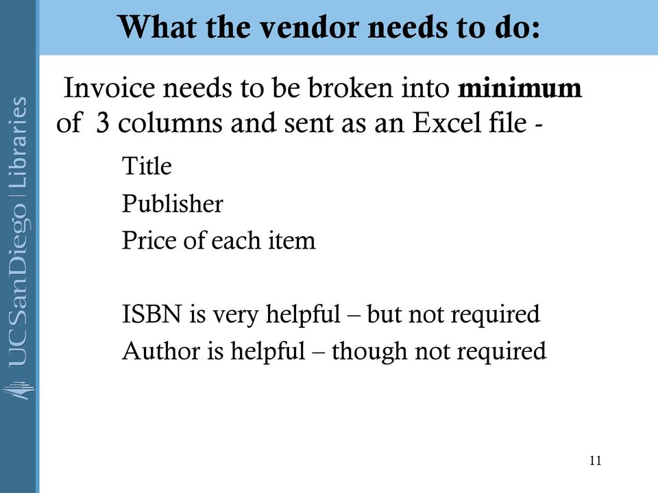 Title Publisher Price of each item ISBN is very helpful